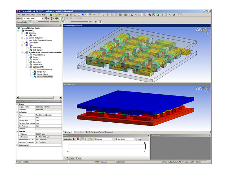 ANSYS Multiphysics - CAD-IT Consultants (Asia) Pte Ltd