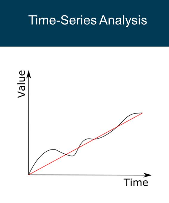 ThingWorx Analytics