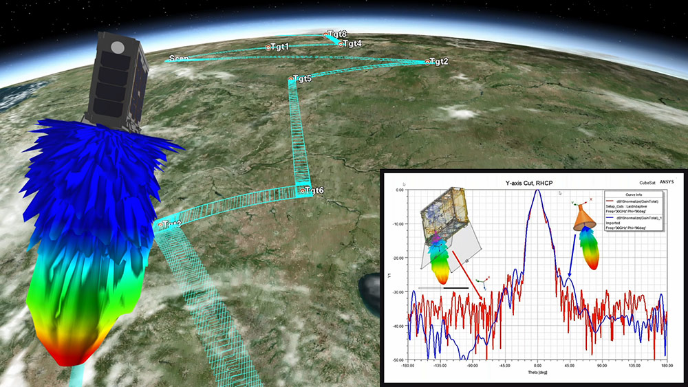 Cubesat imaging pass downlink with Ansys HFSS Antenna